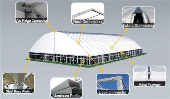 SHELTER Polygonal Tent - Horse Arena Construction - Indoor Dressage Arena- Riding Arena Designs - Sports Arena