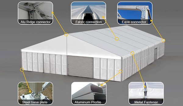 SHELTER Sports Tent - Indoor Football Field - Soccer Court Construction with PVC Windows - Soccer Complex